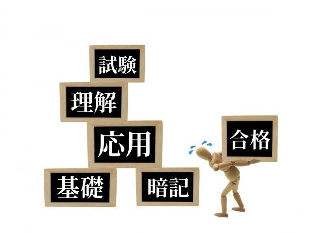 中学生国語問題集おすすめ