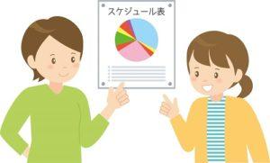オンライン英会話のスケジュール