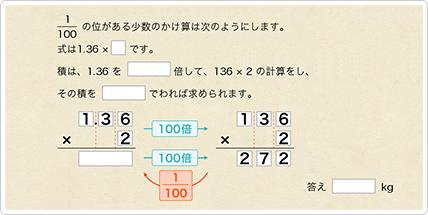 RISU算数のメリット