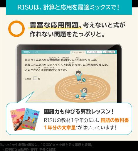 RISU算数の特長