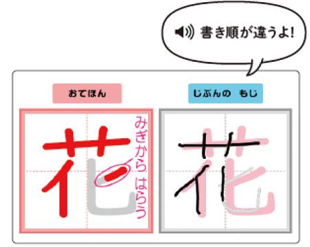 チャレンジタッチの漢字