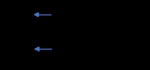 分数の分母と分子