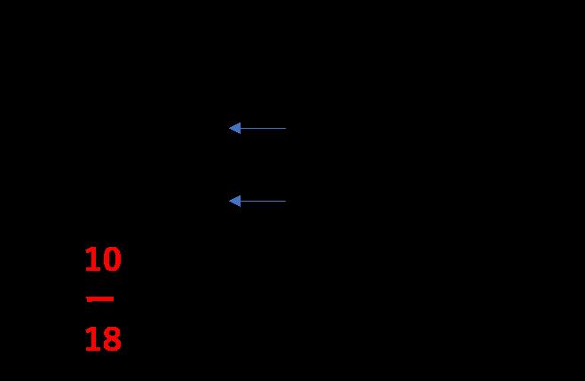 分数の掛け算の方法