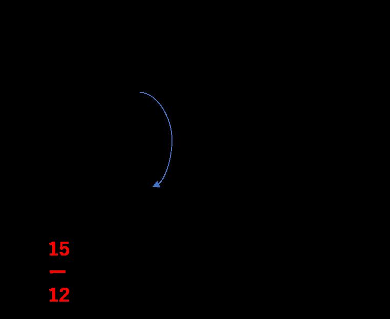 分数の割り算の計算