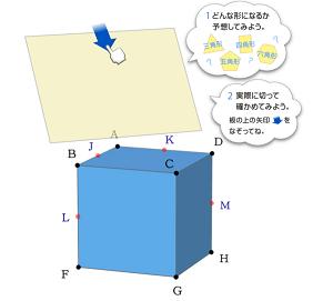 スマイルゼミの数学