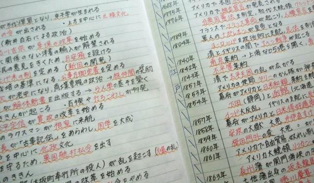 高校生社会の勉強法:歴史年表
