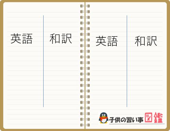 中学生の英語のノートの取り方
