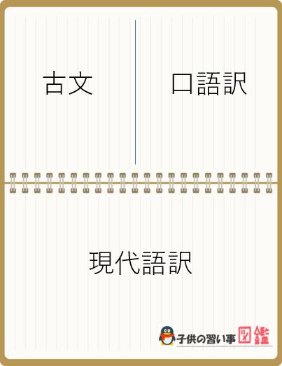 国語のノートの取り方のコツ