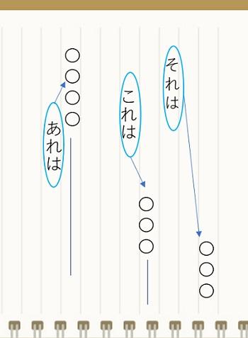 中学受験の国語の勉強法