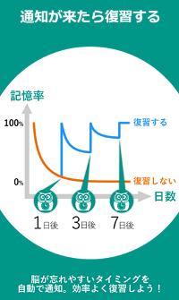 中学社会アプリ