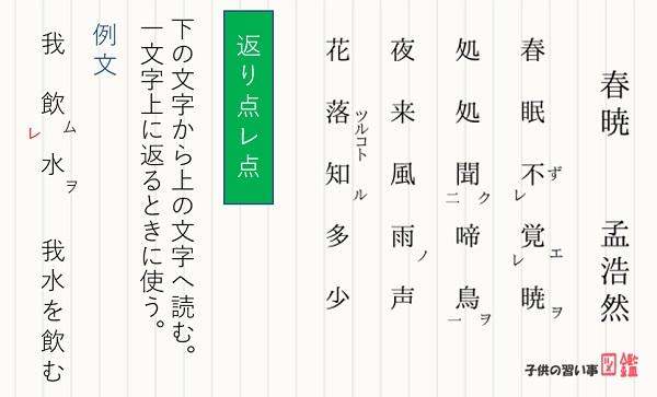 中学生の漢文(レ点)
