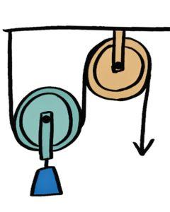 中学受験理科物理:滑車の問題