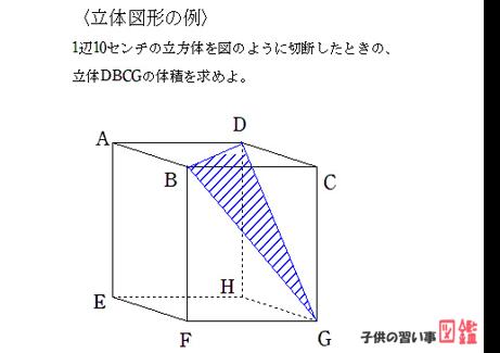 中学受験算数の立体図形