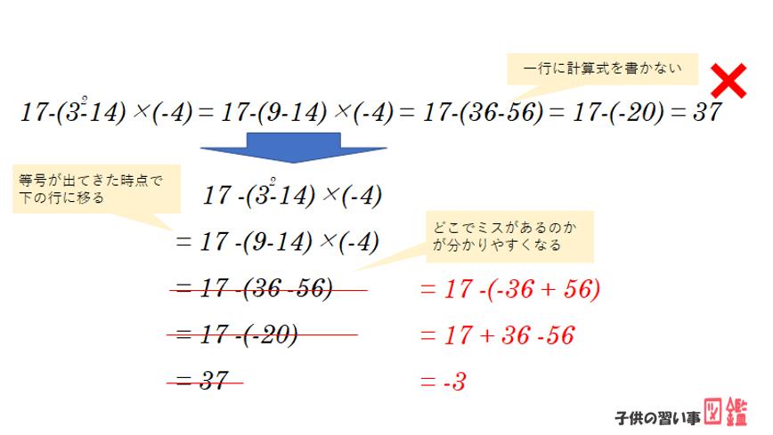 中学生数学ノートの取り方