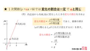 一次関数の公式