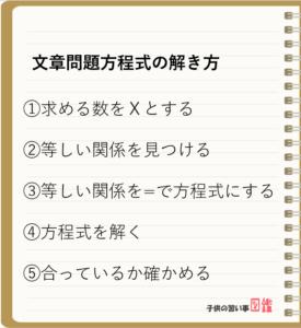 文章問題方程式の解き方5ステップ