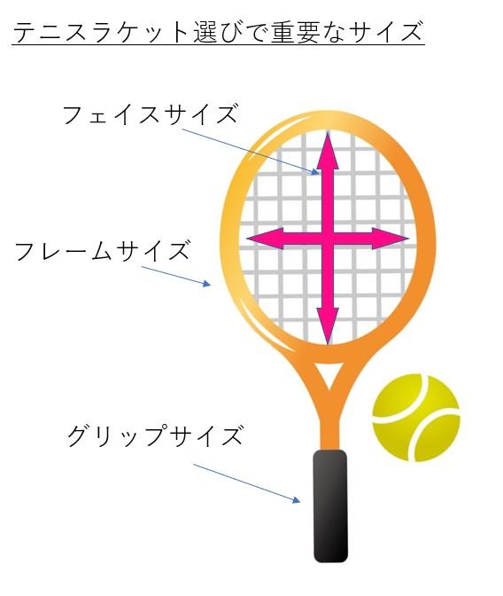 テニスラケットの選び方で重要なサイズ