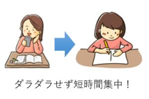 小学生の算数の勉強法