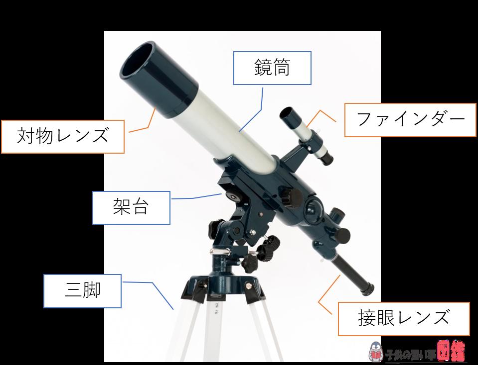 天体望遠鏡のパーツ一覧