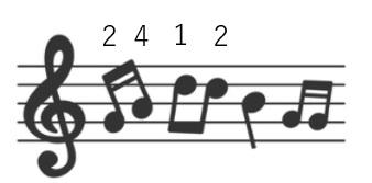ピアノ楽譜指番号