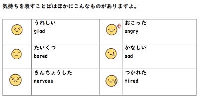 感情の英語表現