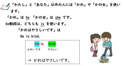 彼・彼女を英語で表現する(He is kind.)