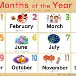月・曜日・季節・天気の英単語学習プリント一覧表-無料ダウンロード・印刷-