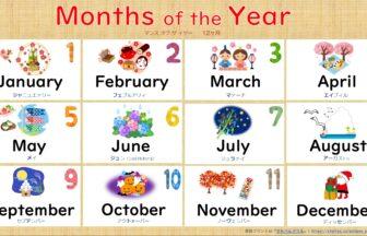 12カ月の英語無料プリント