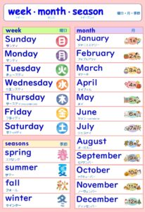 週・季節・月の無料英語プリント一覧表(読み方付き)