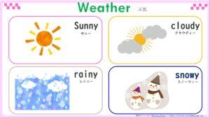 天気(晴れ・雨・曇り・雪)の無料英語プリント一覧表(読み方付き)