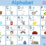 アルファベット表 | 英語学習無料プリント ダウンロード・印刷-すたぺんドリル-