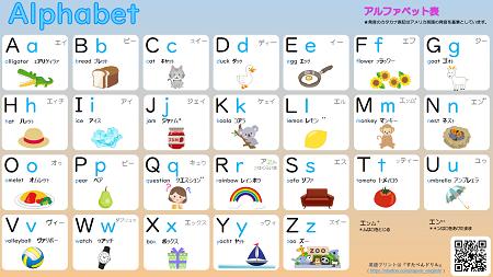 英語無料学習プリント-アルファベット表