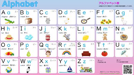 おしゃれでかわいいアルファベット表