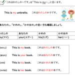 【英語学習プリント】be動詞+名詞の練習問題   無料ダウンロード・印刷