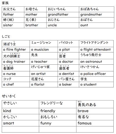 職業の英語学習無料プリント