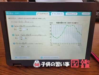 RISU算数の読み取り問題