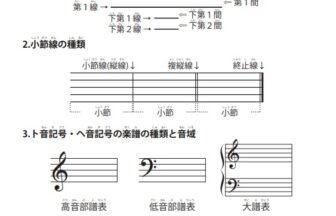 楽譜の学習プリント 無料ダウンロード印刷