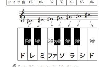 音名の学習プリント | 無料ダウンロード・印刷 小中学生音楽教材