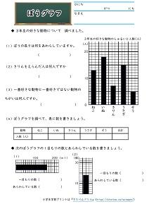 ぼうグラフ1