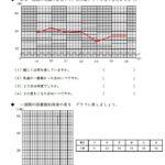 小4算数「折れ線グラフと表」の学習プリント   無料ダウンロード・印刷