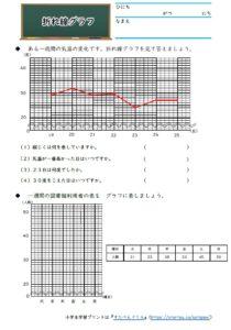 小4算数折れ線グラフと表