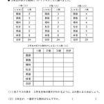 小3算数「表とグラフ」の学習プリント   無料ダウンロード印刷
