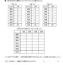 小3算数「表とグラフ」の学習プリント