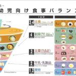 食事バランスガイドとは?料理例やチェック表・svも栄養士がわかりやすく解説!