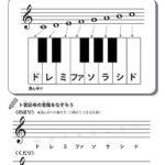 音符・休符の学習プリント | 無料ダウンロード・印刷 小中学生音楽