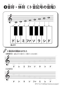 音符・休符の書き方・読み方の学習プリント
