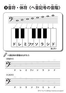 音符・休符 《ヘ音記号の音階》