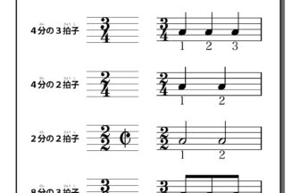 拍子の音楽学習プリント