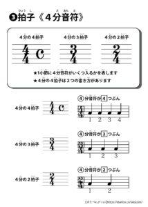 拍子4分音符の音楽プリント