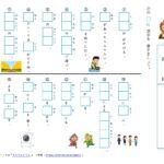 小学6年生漢字プリント(テスト・練習問題)|無料ダウンロード・印刷